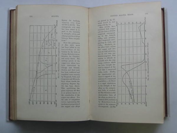 Photo of ALLOYS AND THEIR INDUSTRIAL APPLICATIONS written by Law, Edward F. published by Charles Griffin & Co. Ltd. (STOCK CODE: 655523)  for sale by Stella & Rose's Books