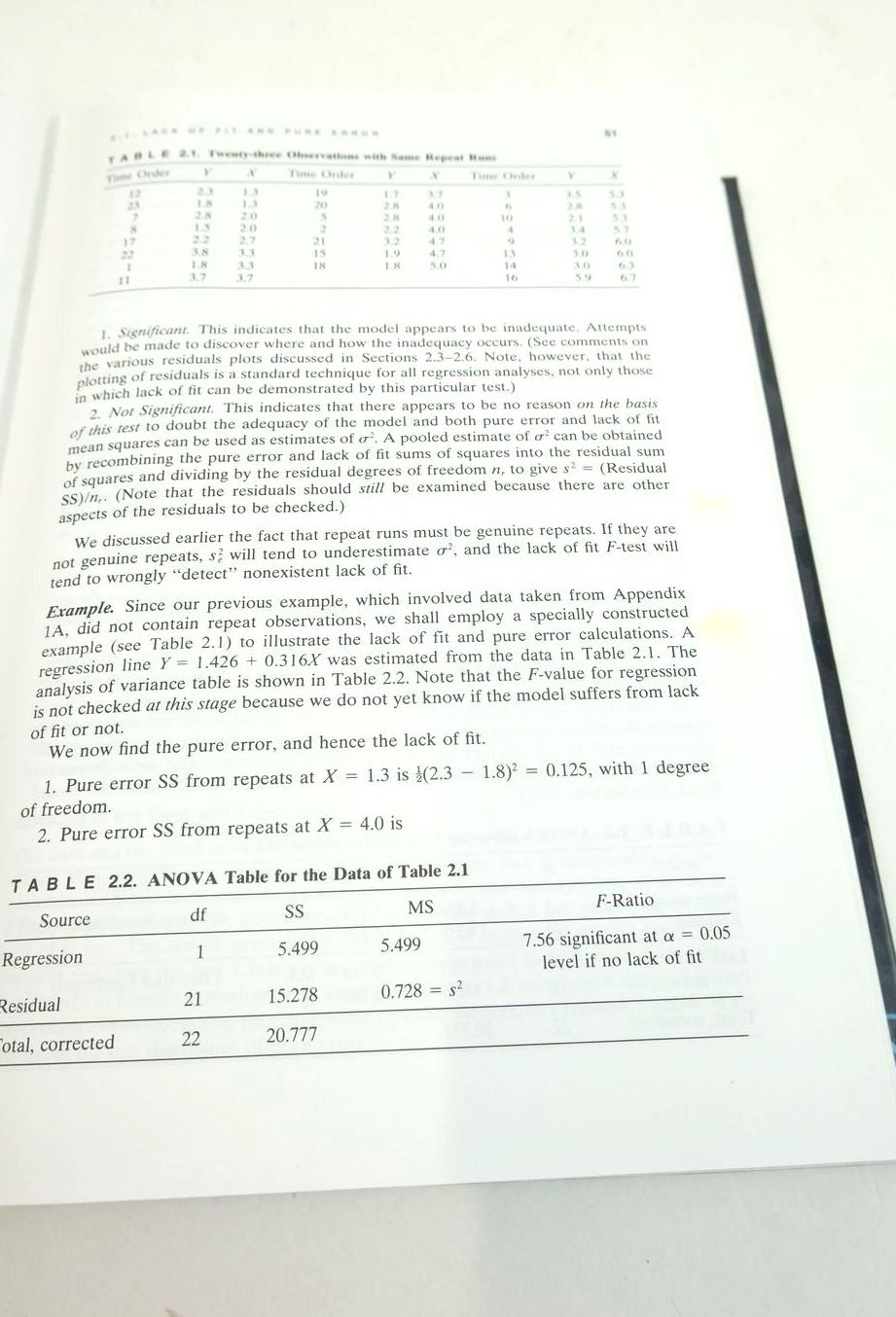 Photo of APPLIED REGRESSION ANALYSIS written by Draper, Norman R.